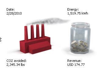 KJ Diversified Uses Green Energy